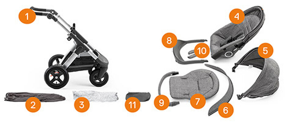 Stokke® Trailz™. Items included.