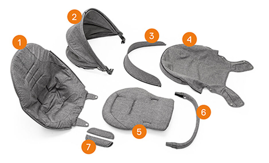 Stokke® Stroller Seat Textile Kit. Items included.