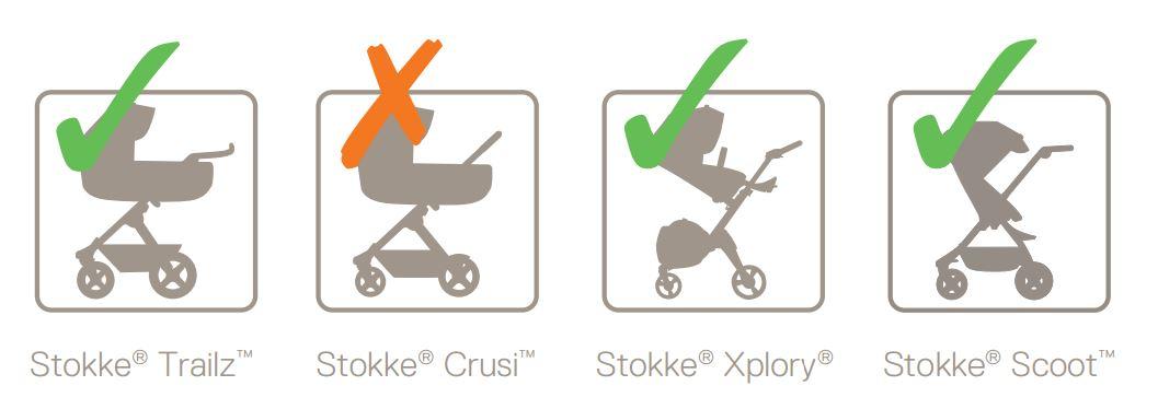 Verwonderlijk Stokke car seat adapters for Stokke Strollers Xplory, Scoot, Crusi FS-19