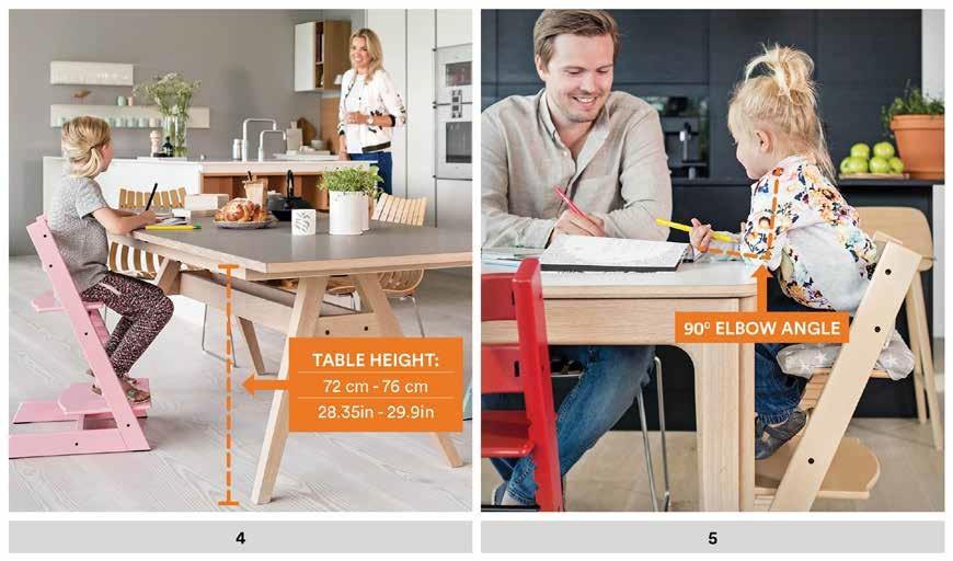 Viktig information om ergonomi och användning