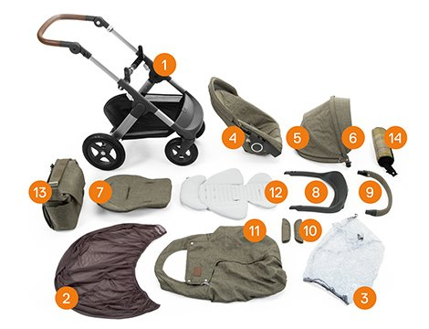 Stokke® Trailz™ Nordic Green Exclusive Edition