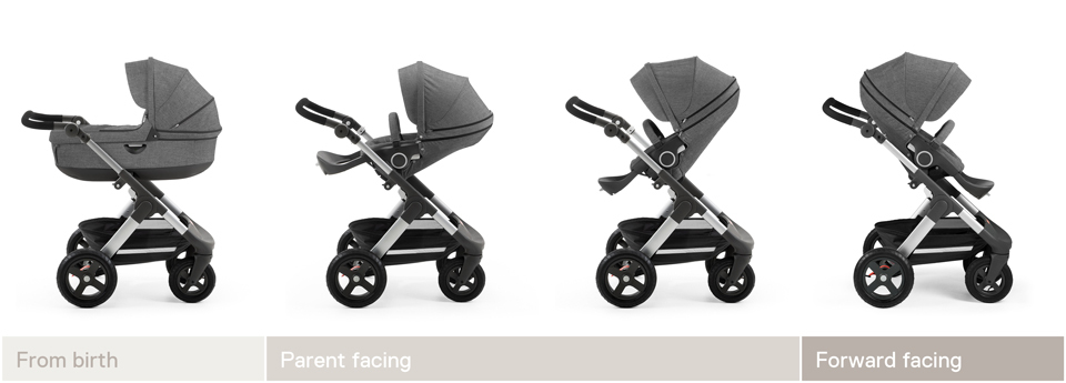Stokke® Trailz™ grow line 2016. Terrain wheels.